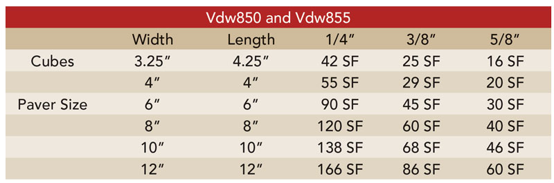 vdw850 vdw855 consumption chart
